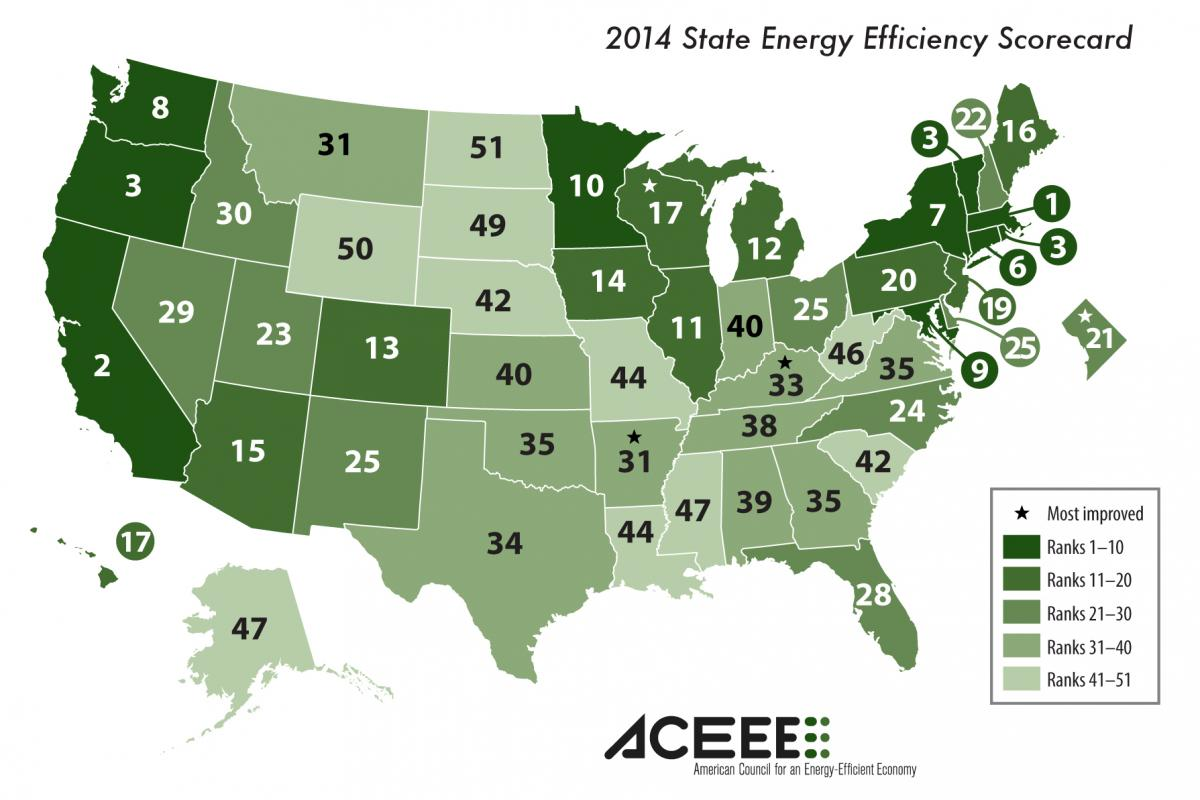 ACEEE Scorecard - Most energy efficient states