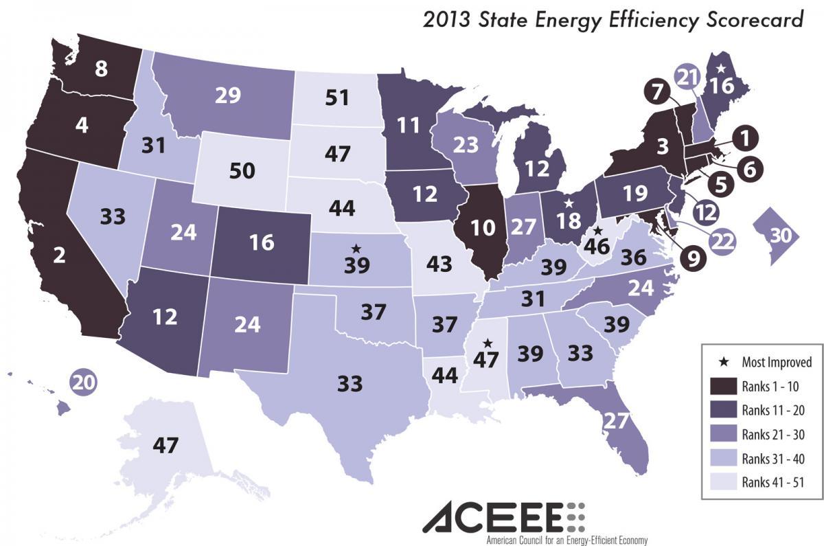 e smart energy efficiency essay