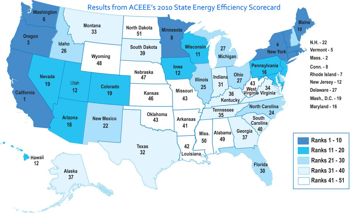 ACEEE Scorecard Shows Mixed Results for Midwest