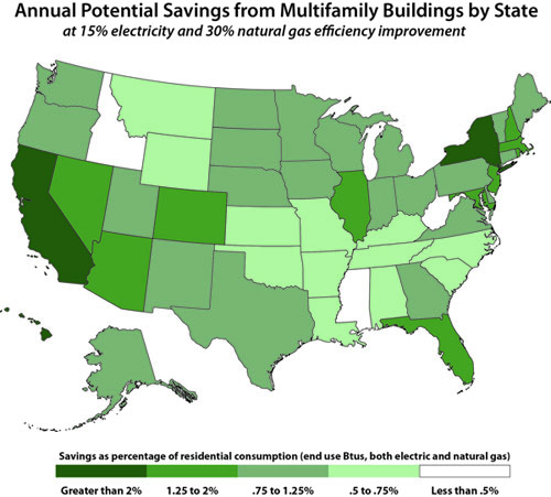 Natural Gas Energy Efficiency Nationwide