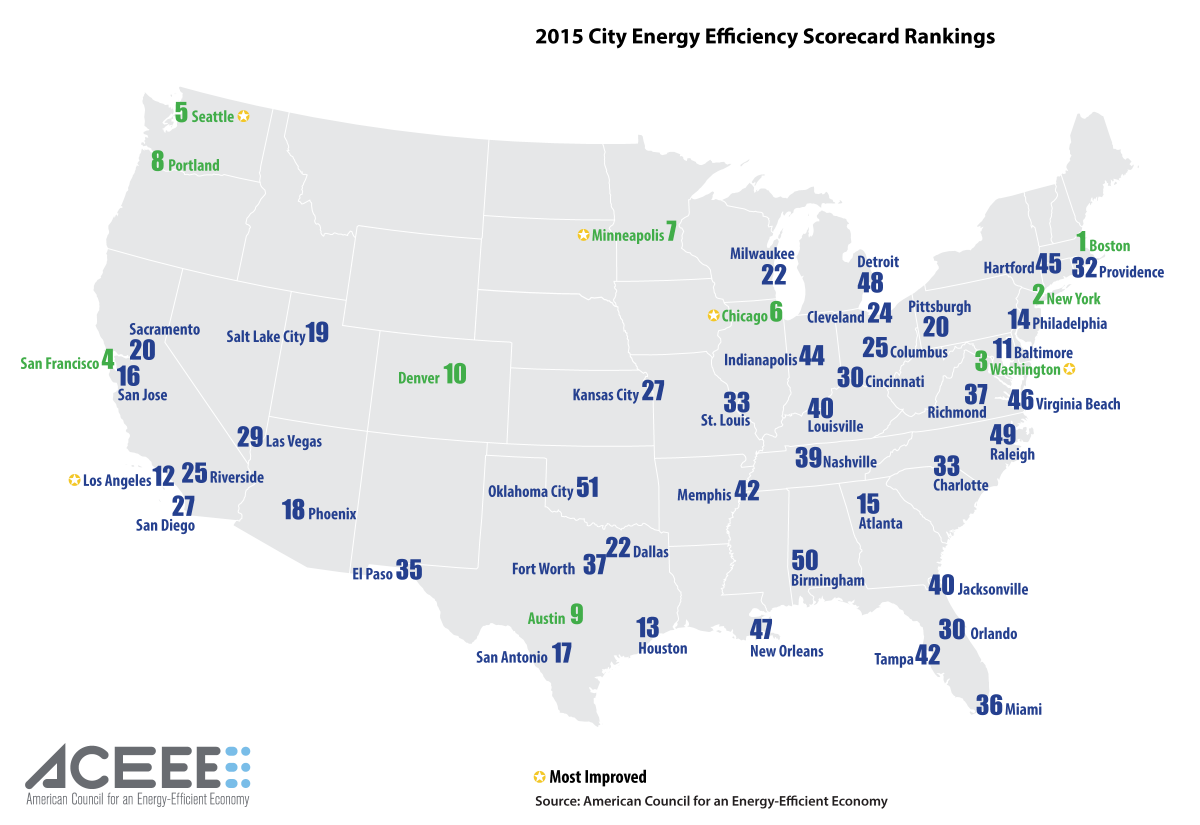 The city energy efficiency scorecard aceee for Top richest cities in california
