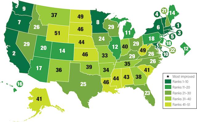 The State Energy Efficiency Scorecard | ACEEE
