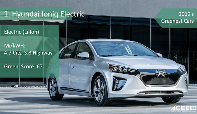EVs Take Charge of Greenest List as Auto Industry Undergoes Major