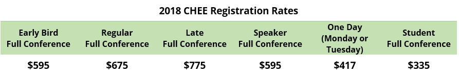 Dec 3-5: ACEEE: Conference on Health, Environment and Energy