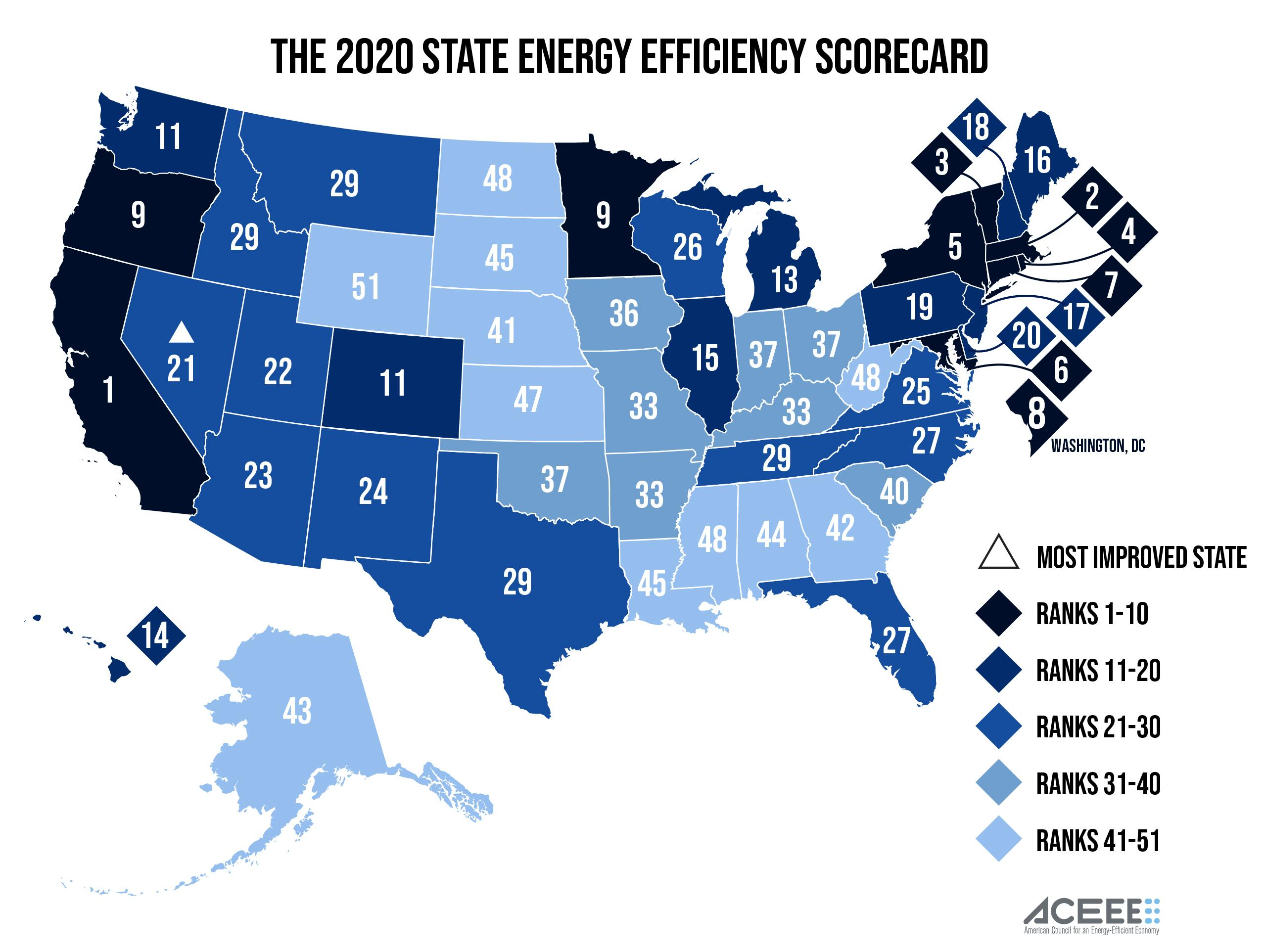 State Scorecard Ranking Map