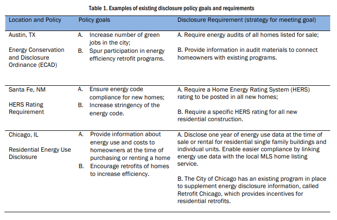 """Table 1. Examples of existing disclosure policy goals and requirements"